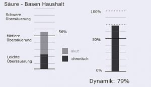 diagramm2 (2)